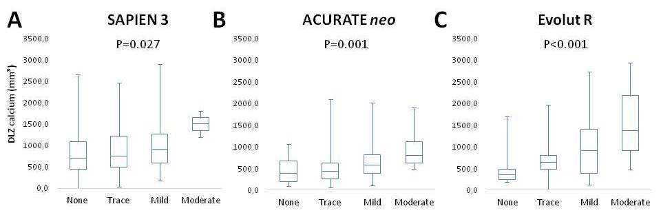 The ACURATE neo Transcatheter Heart Valve   JACC